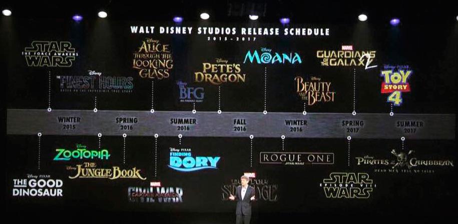 calendario de lanzamientos de disney pixar marvel tvcinews tv de paga musica