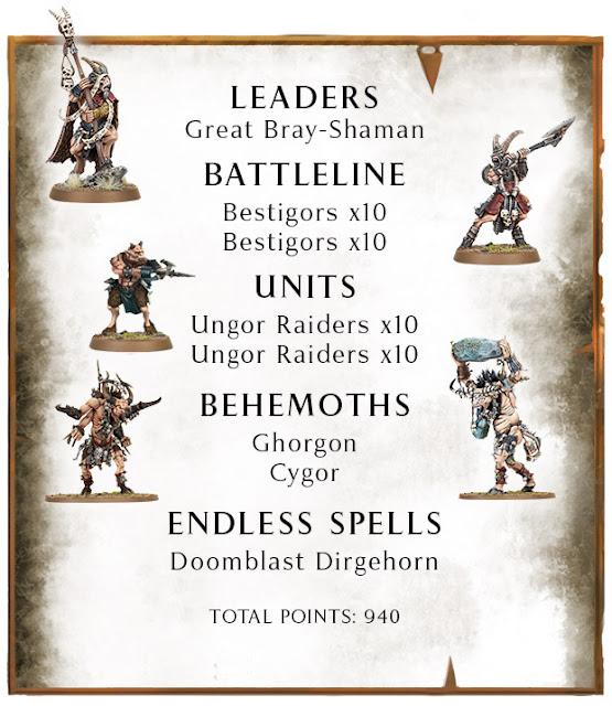 Lista 940 puntos Bestias del Caos