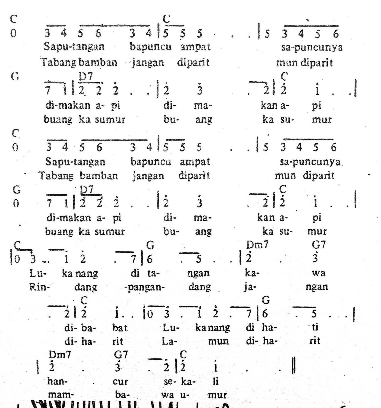 Chord & Arti Lirik Lagu Kalimantan Selatan: Saputangan Babuncu Ampat + Not Angka