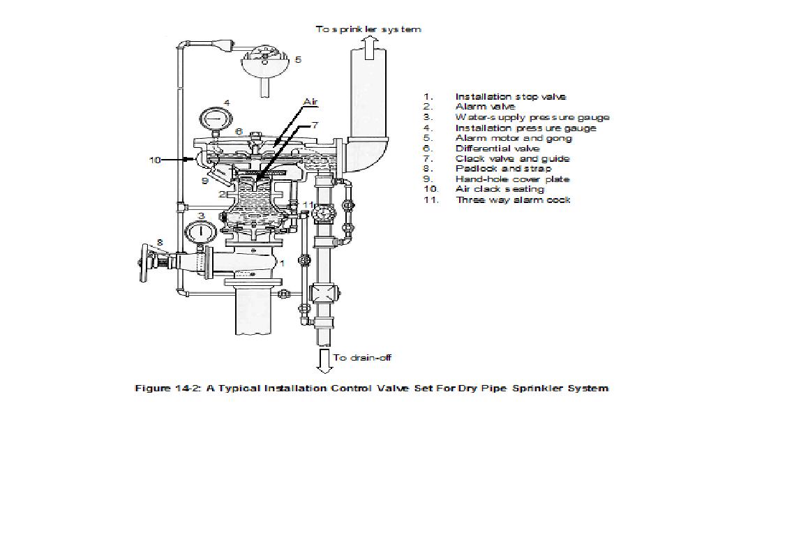 alarm system wiring diagrams design