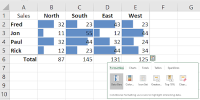 Microsoft Excel - Quick Analysis - One Cool Tip www.onecooltip.com