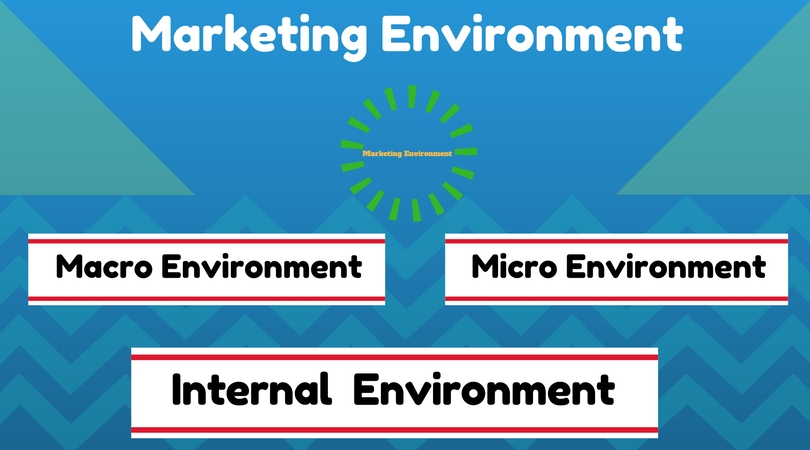 impact of the internet on the macro environment Impact of social media usage  and elements from the macro-environment  previous studies have proved the positive impact of internet usage on organizations.