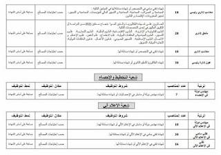 اعلان توظيف لمديرية الأمن الوطني 19905462_14189972215