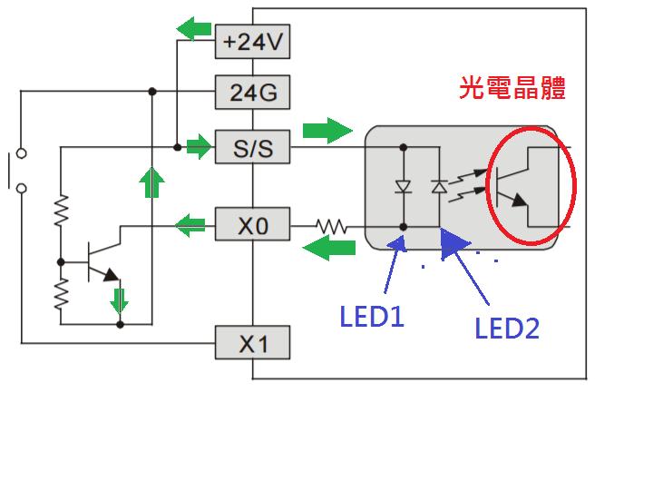 PLC world: 電控應該要認識的基本元件介紹2 - 光電晶體