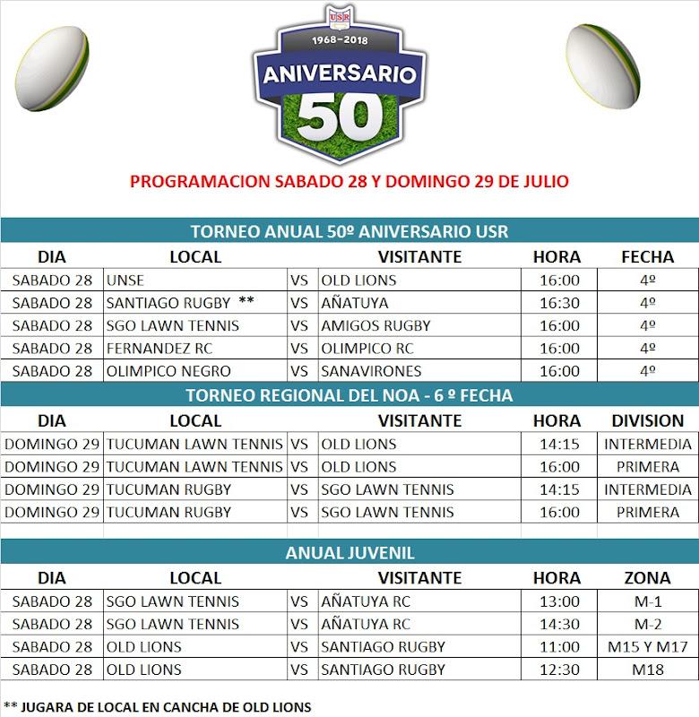 Programación de la Unión Santiagueña de Rugby