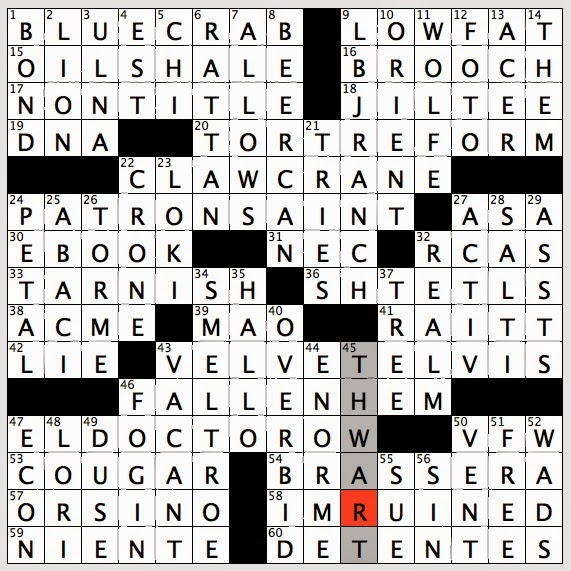 Rex Parker Does The Nyt Crossword Puzzle Italian Actress Eleonora Fri 11 1 13 Pre Wwi In Automotive History Fiacre To Taxi Drivers Croupier S Stick Material Tourist Attraction On Texas