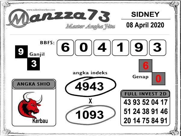 syair manzza73 sidney