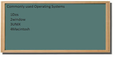 Commonly used Operating Systems