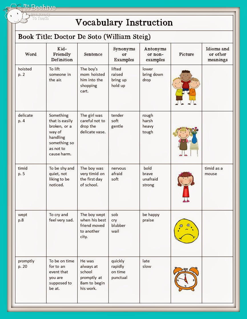 Vocabulary Instruction Plan - Mrs. B's Beehive