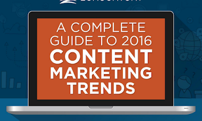 Top Content Trends of 2016