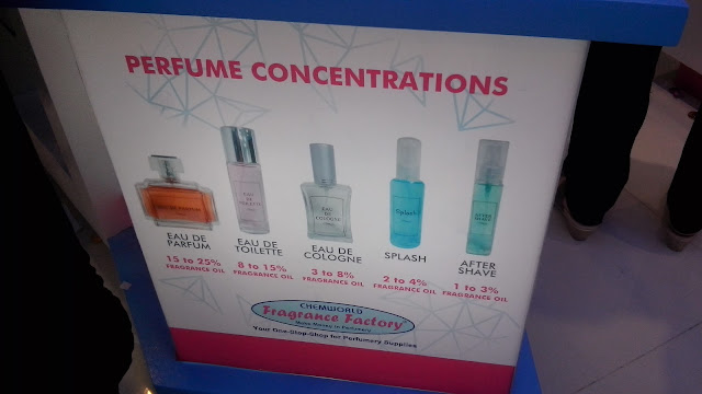 perfume concentrations