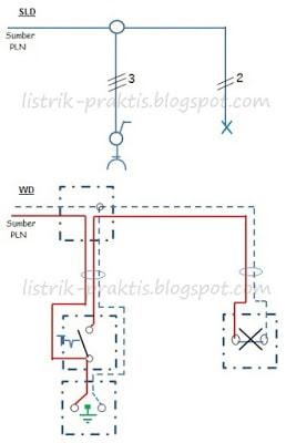 Instalasi listrik rumah dengan memahami wiring diagram listrik praktis instalasi saklar tunggal stop kontak dan satu lampu cheapraybanclubmaster Choice Image