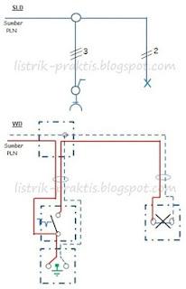 Instalasi saklar tunggal + stop kontak dan satu lampu