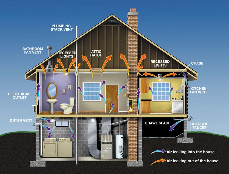 Energy Efficient House Plans Free Efficient Home Plans Ideas Picture