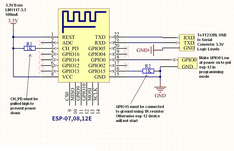 circuits4you com: Understanding ESP8266 IO Pins