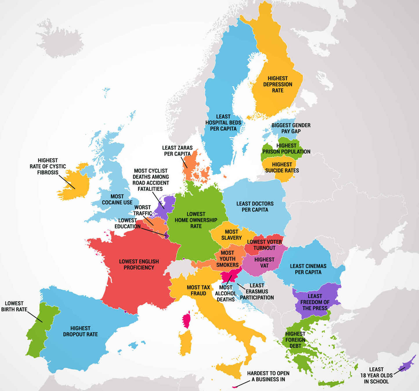 What Each EU state is worst at