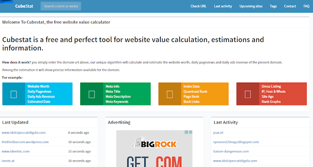Best Sites to Calculate Your Website Worth
