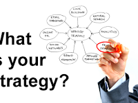 Strategi Internet Marketing : Planning, Action, Response
