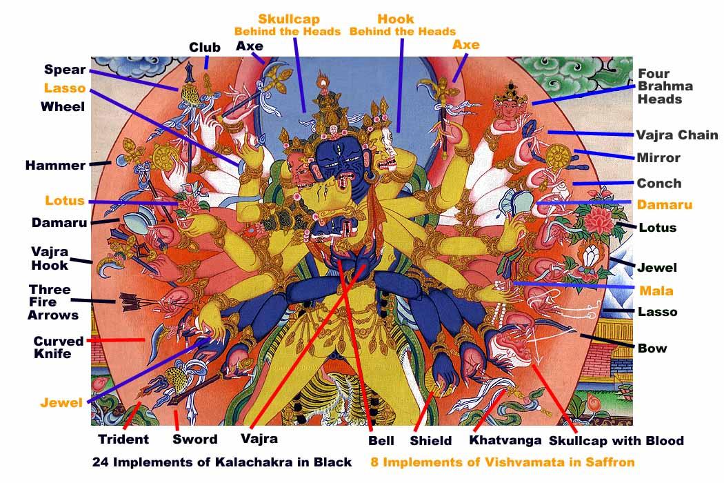 Mountain Phoenix over Tibet: Tantra Mantra Mumbo Jumbo