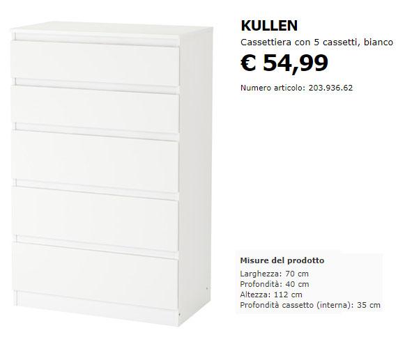 ARREDARE LA DISPENSA CON MENO DI 320 EURO DA IKEA E LEROY MERLIN ...