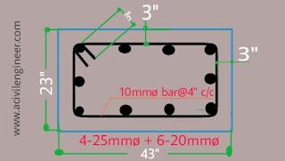 estimating, steel reinforcement, neck column