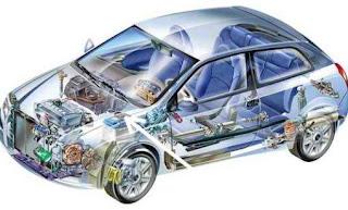 funkcionisanje delova automobila