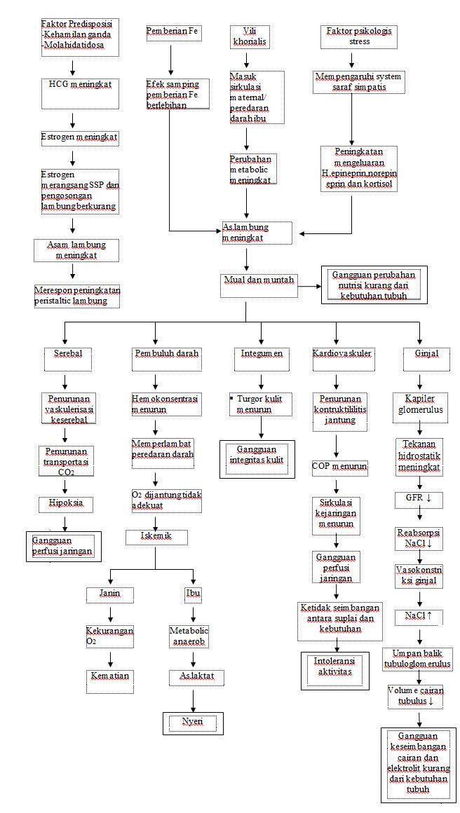 Dispepsia pdf askep