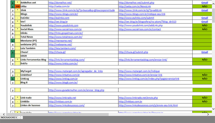 Lista de agregadores de blogs e indexadores de RSS