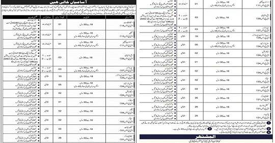 Govt Pak Army Canyon Centre Rawalpindi Jobs 2020