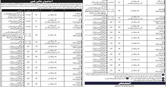 Govt Pak Army Rawalpindi Jobs 2021