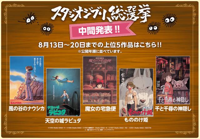 Wybory filmu Ghibli