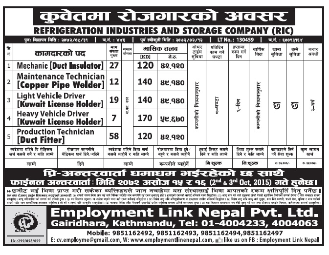 Jobs in Kuwait for Nepali, Salary Up to Rs 59,670