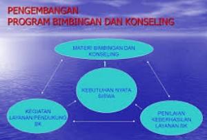 program layanan bimbingan dan konseling
