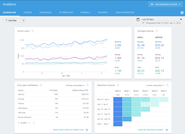 ver descrição da introdução do firebase Analytics