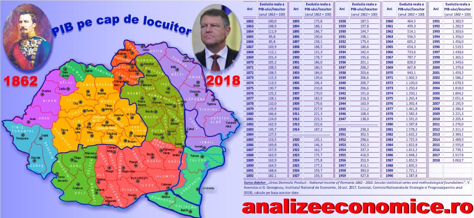 2019 Analize Economice