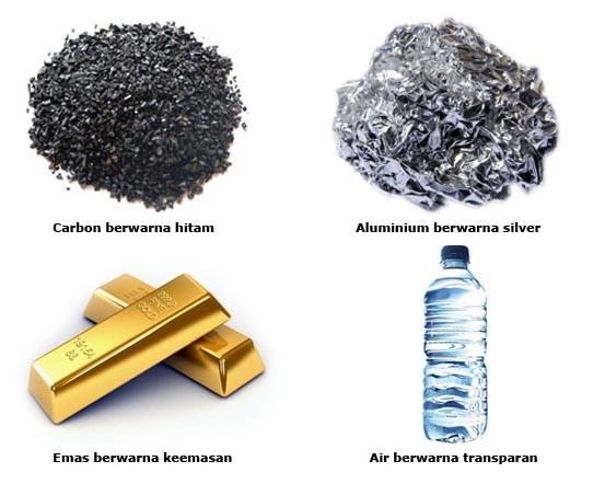 Sifat Fisika dan Kimia Zat