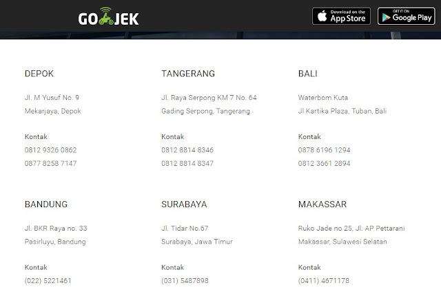 Cara daftar menjadi driver Go - Jek secara online