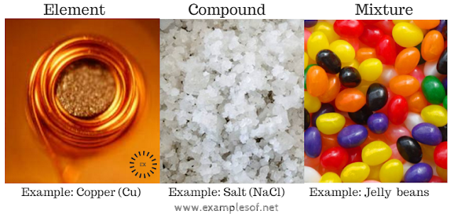 Example of Elements, Compounds and Mixtures