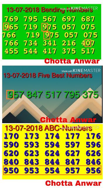 Nirmal NR-77  abc Kerala lottery Guessing by Chortta Anwar on 13-07-2018
