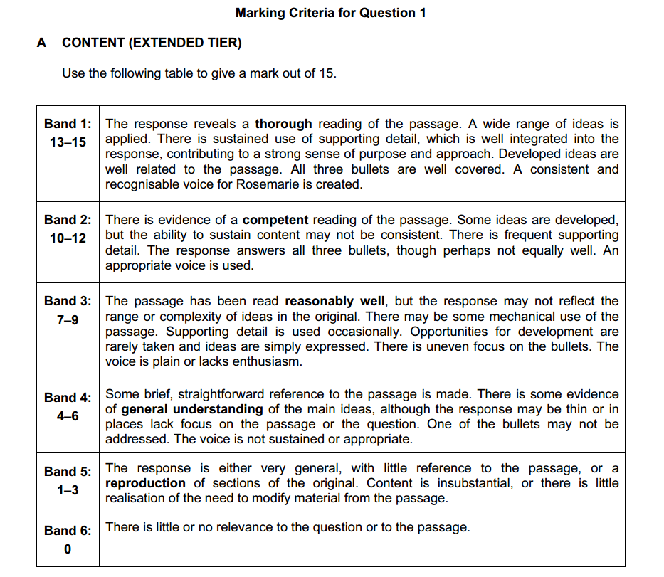 Ib chemistry coursework mark scheme.