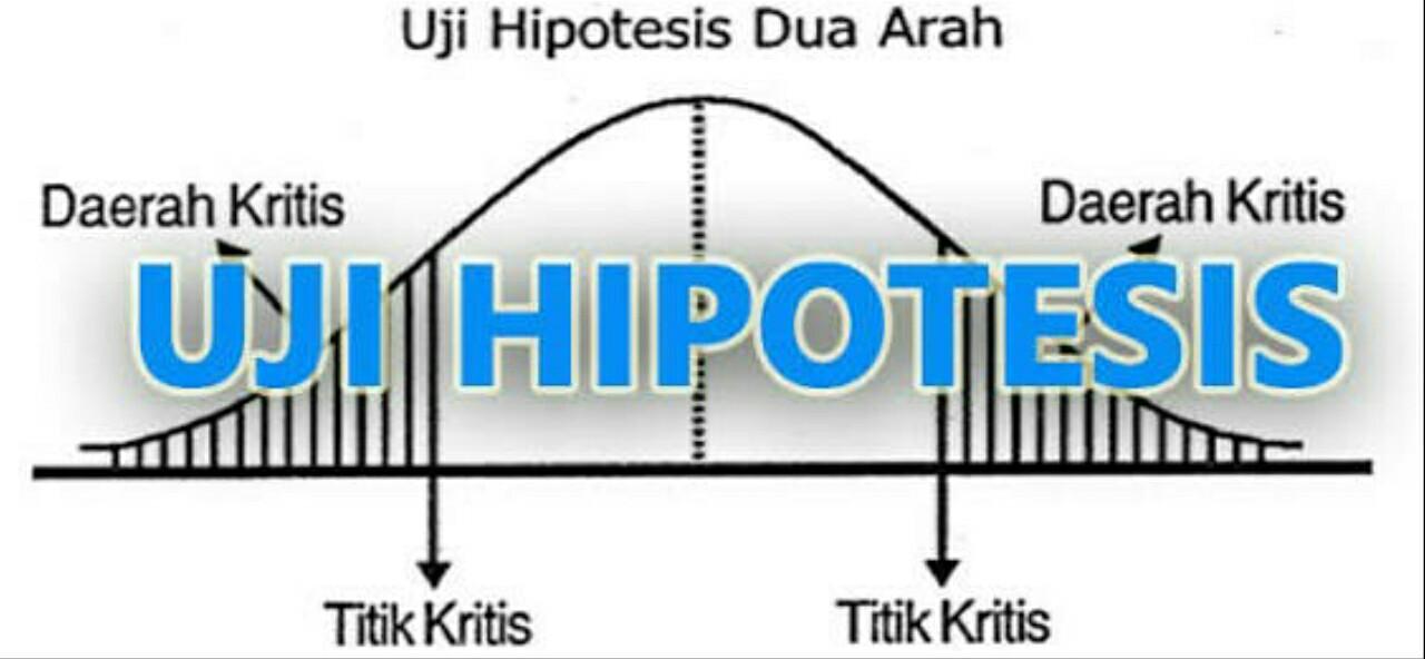 Uji hipotesis