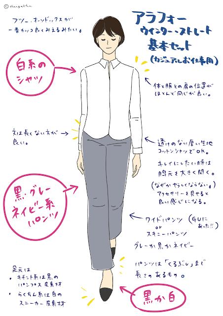 ©さんがつ日記 ワンパターンコーデ