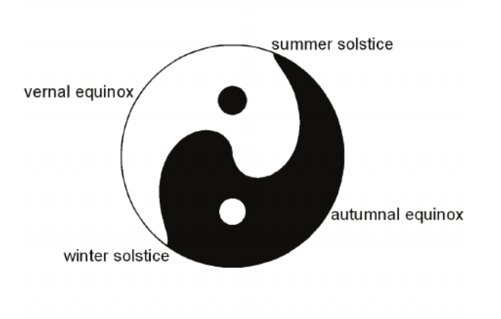 Old European Culture Yin And Yang