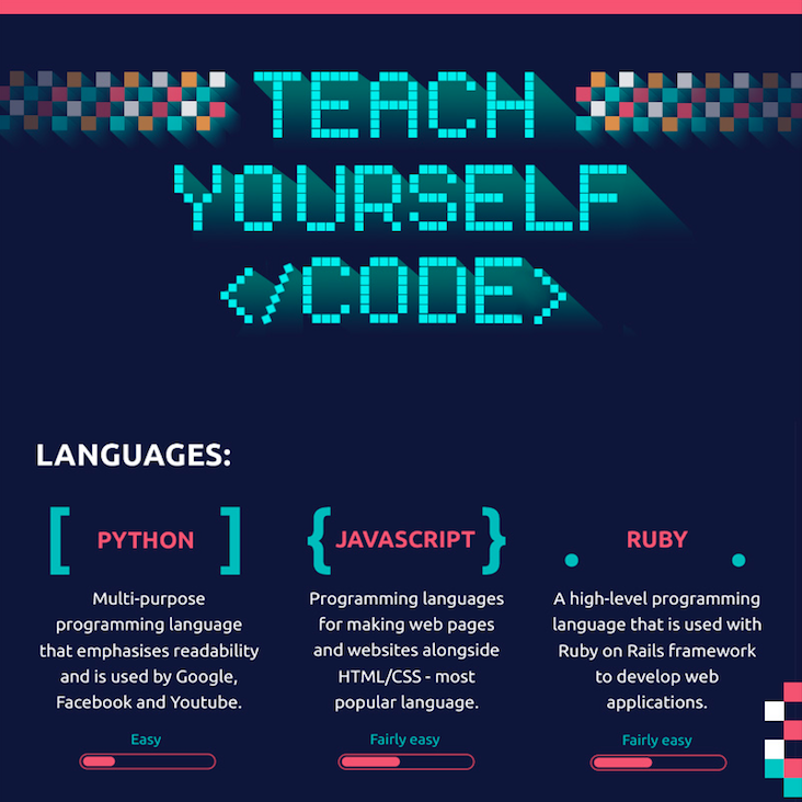 How to learn programming? - Easy tools to teach yourself code [INFOGRAPHIC]