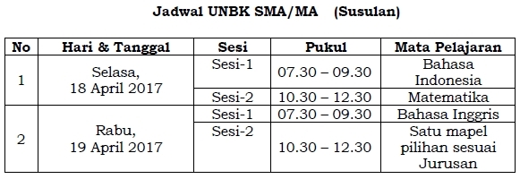 Jadwal UNBK SMA/MA 2017 Susulan