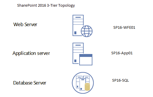 how to add webpart in application page sharepoint 2013