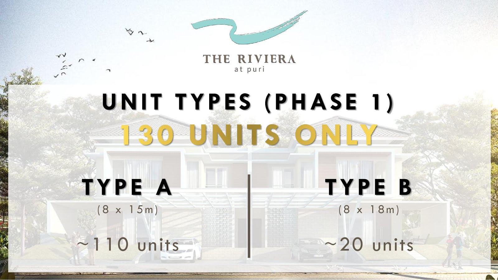 the riviera type unit
