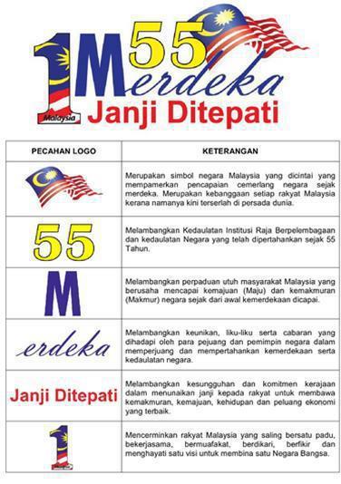 biarlah kunang itu sepi   : Tema dan logo hari kebangsaan 2012