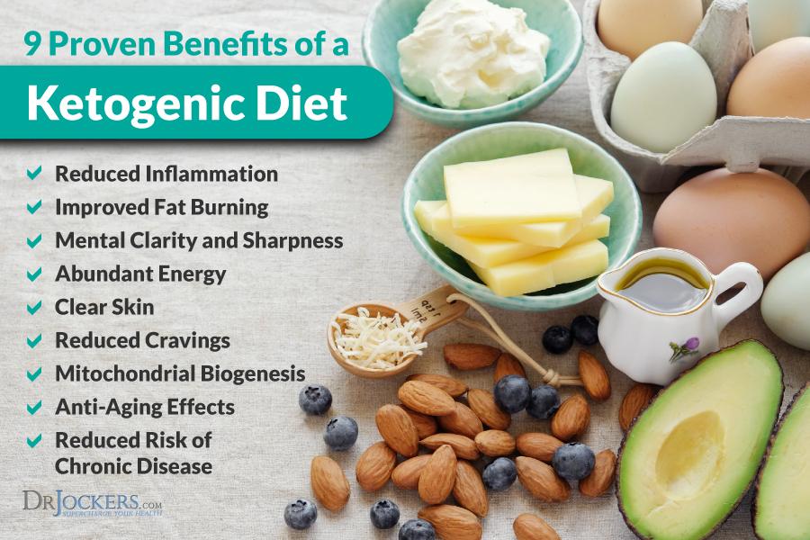 Anita S Health Blog My Keogenic Beginning My First Week Eating A