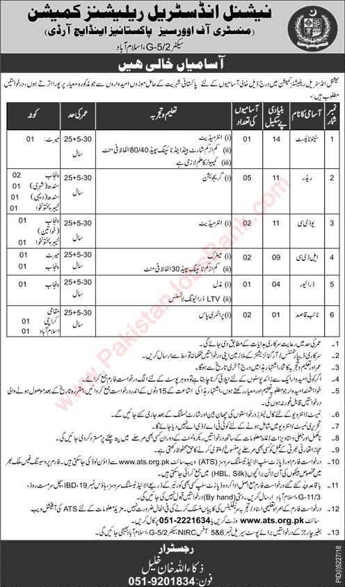 Jobs in Pakistan: Federal Government Job Vacancies May 2019 | News Today
